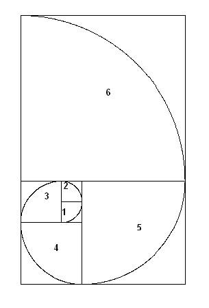 explique pourquoi 32f correspond a 0 degrés